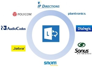 Communications ecosysteme LYNC
